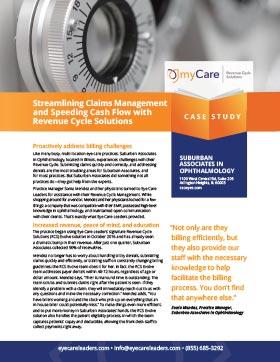 iMedicWare Case Study